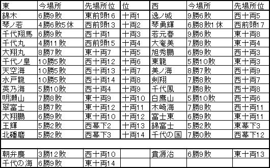 f:id:NomuraYuhki:20200802182656p:plain