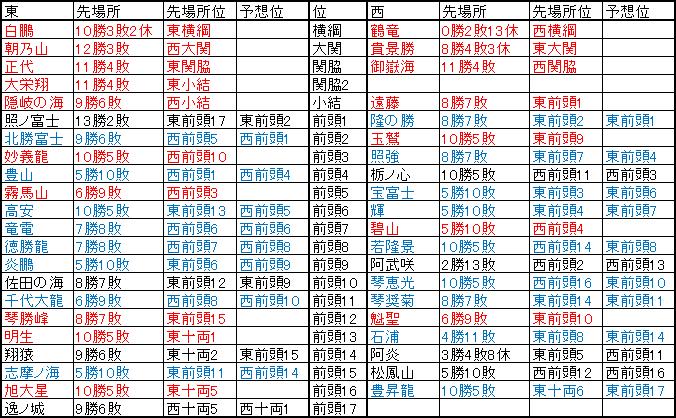 f:id:NomuraYuhki:20200831183922p:plain