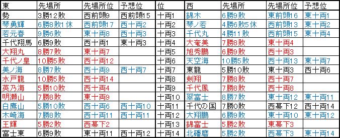 f:id:NomuraYuhki:20200831184217p:plain