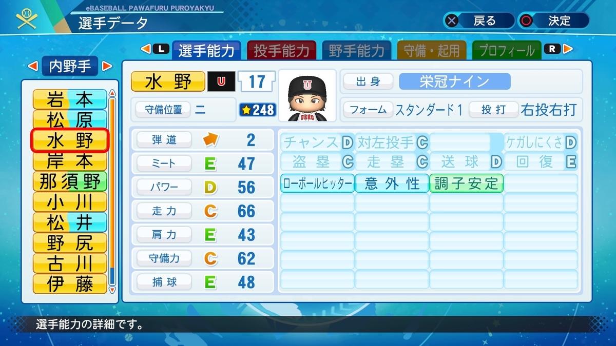 f:id:NomuraYuhki:20200919133518j:plain