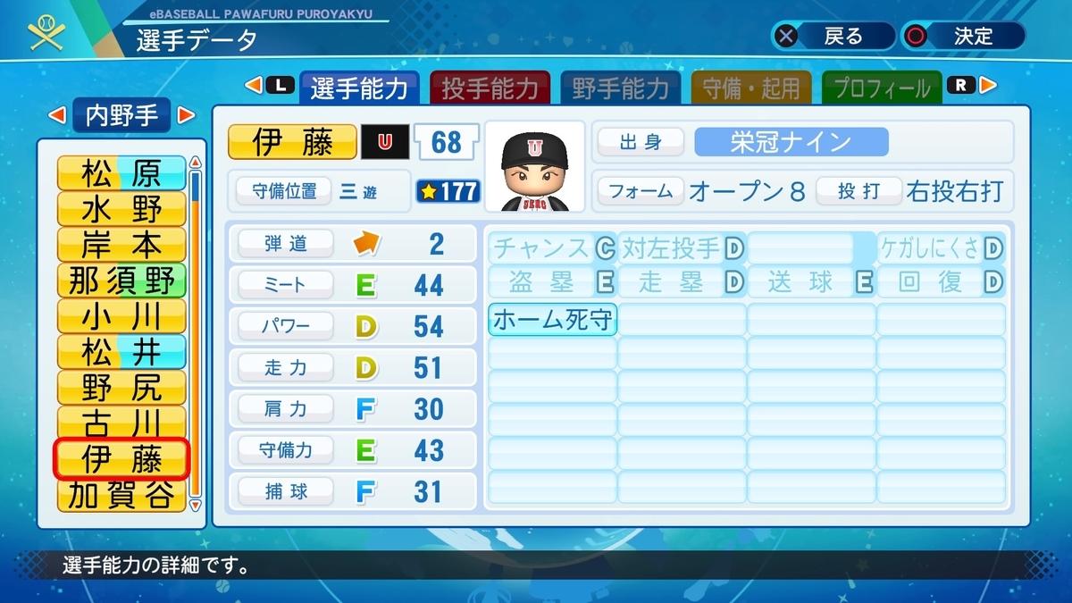 f:id:NomuraYuhki:20200919133833j:plain