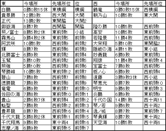 f:id:NomuraYuhki:20200927183256p:plain