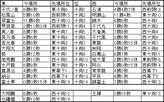 f:id:NomuraYuhki:20200927183532p:plain
