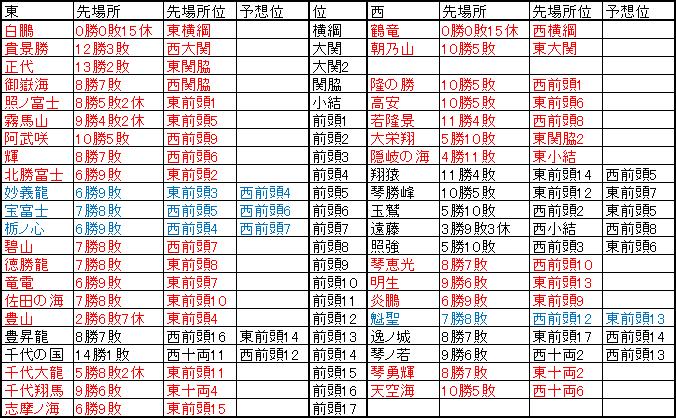 f:id:NomuraYuhki:20201026070138p:plain