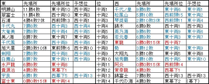 f:id:NomuraYuhki:20201026070623p:plain