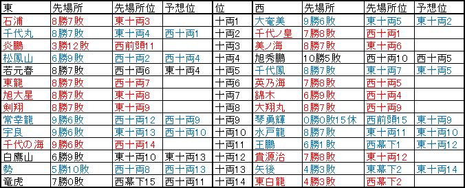 f:id:NomuraYuhki:20201224161706p:plain