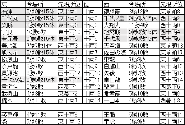 f:id:NomuraYuhki:20210124215512p:plain