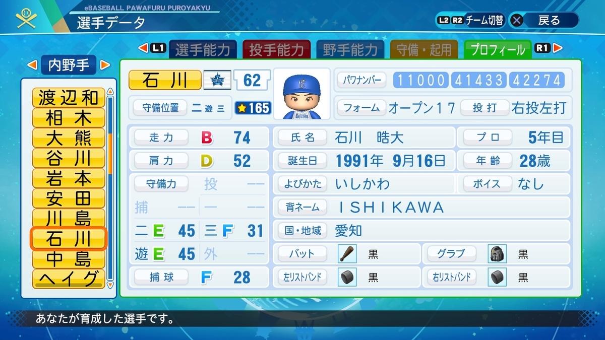 f:id:NomuraYuhki:20210302180830j:plain