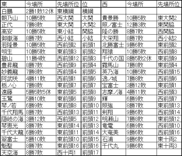 f:id:NomuraYuhki:20210329171542p:plain