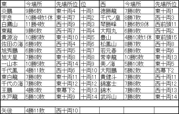 f:id:NomuraYuhki:20210329171809p:plain