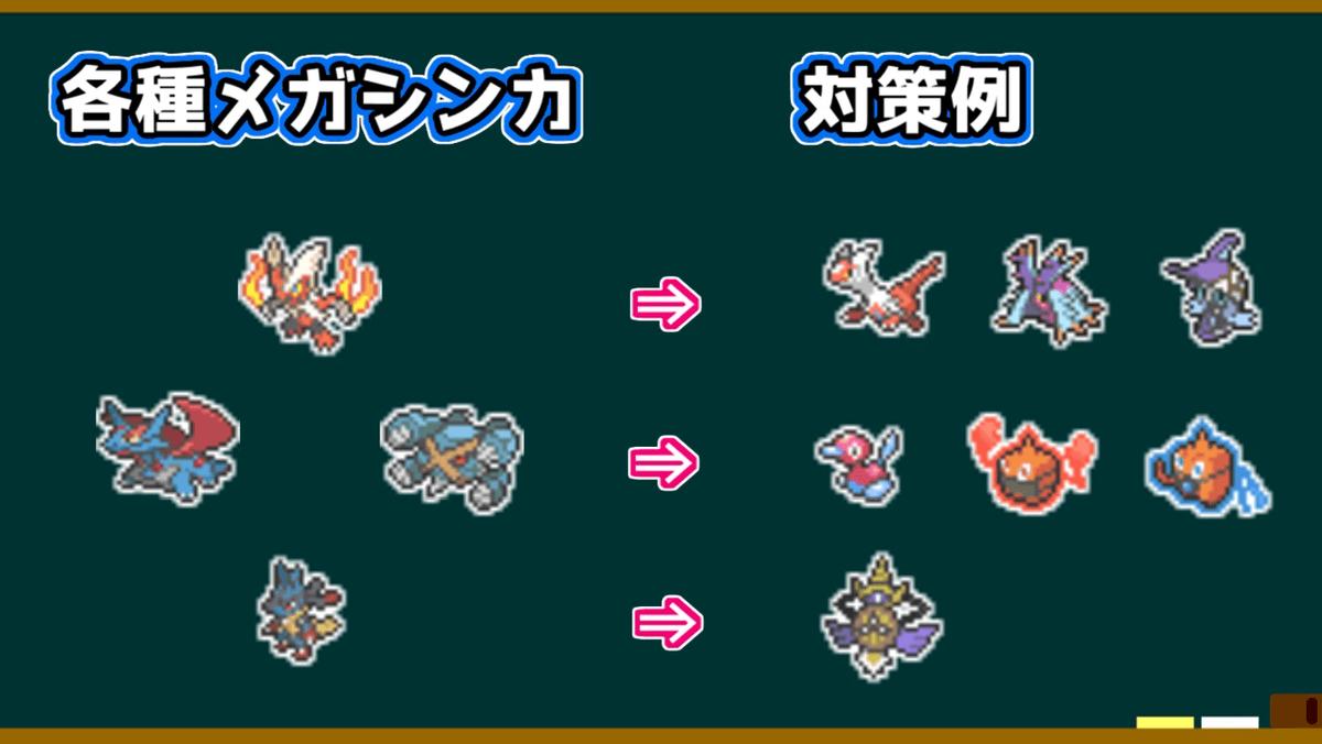 f:id:Nonbirimaru:20201220230859p:plain