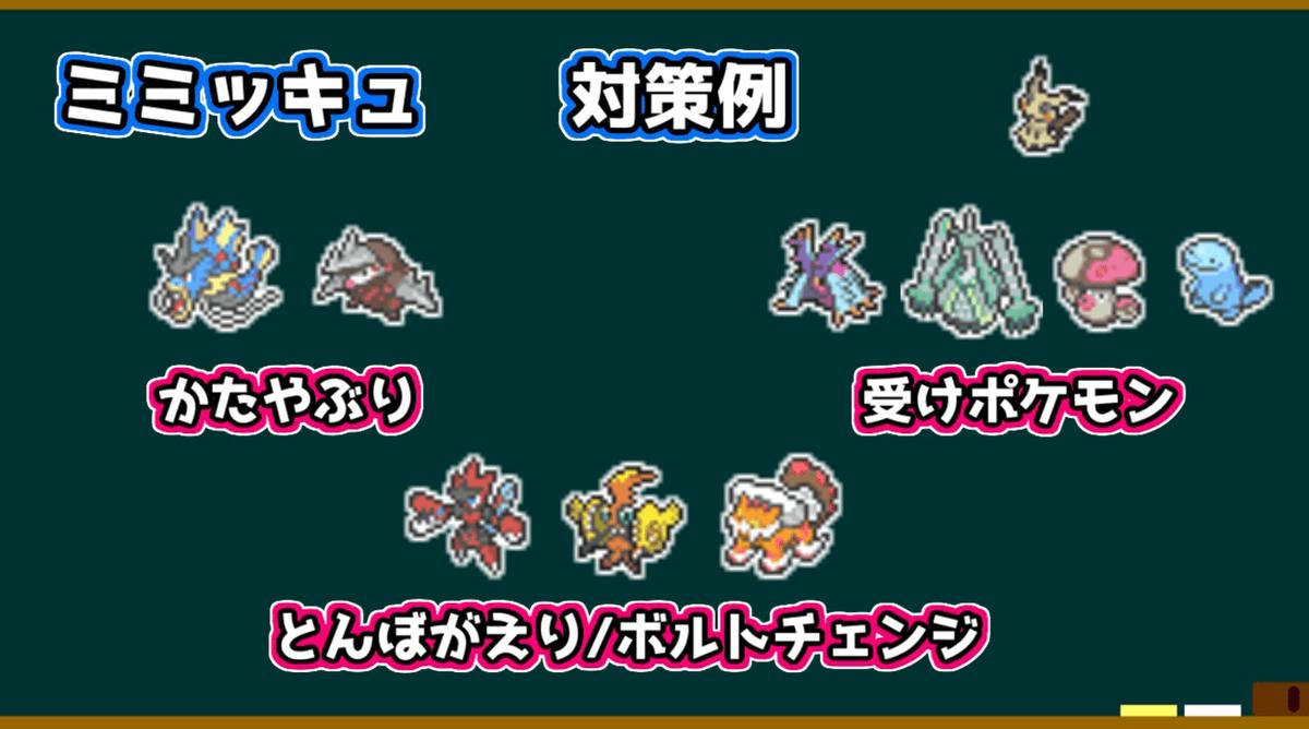 f:id:Nonbirimaru:20201221102645p:plain