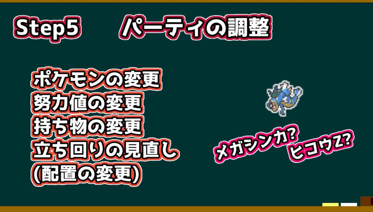 f:id:Nonbirimaru:20201221103401p:plain