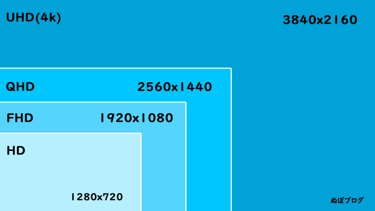 f:id:Noobot:20200913174955p:plain