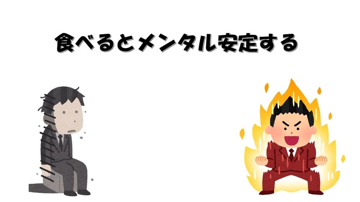 f:id:Norihiko1:20200826212116j:plain