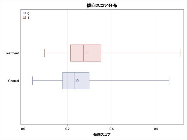 f:id:NorihiroSuzuki:20210826173850p:plain