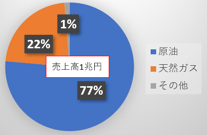 f:id:Noritamakun:20201102223200p:plain