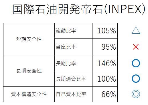 f:id:Noritamakun:20201103211808p:plain