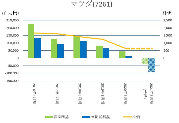 f:id:Noritamakun:20201104202320p:plain