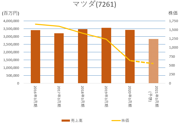 f:id:Noritamakun:20201104202430p:plain
