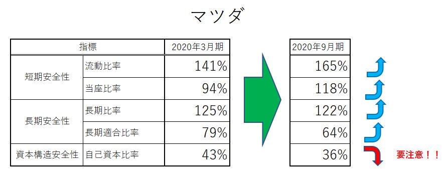 f:id:Noritamakun:20201110215131p:plain
