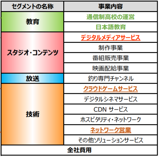 f:id:Noritamakun:20201201205209p:plain