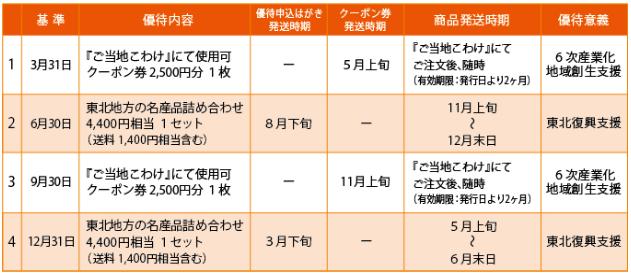 f:id:Noritamakun:20201204191339p:plain
