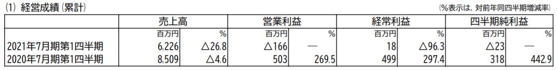 f:id:Noritamakun:20201205193840p:plain