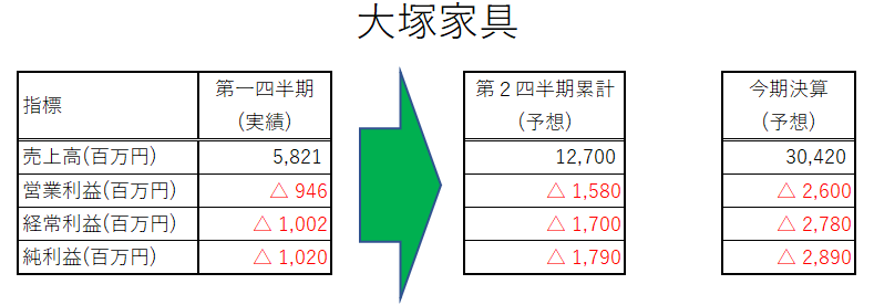 f:id:Noritamakun:20201207213007p:plain