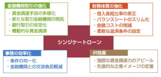f:id:Noritamakun:20201218145135p:plain