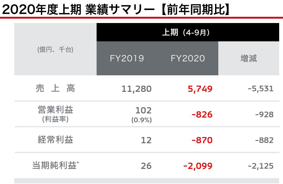 f:id:Noritamakun:20201219144617p:plain