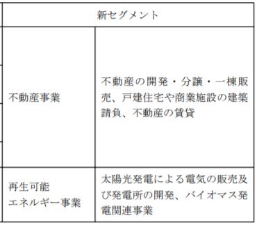 f:id:Noritamakun:20201223222709p:plain