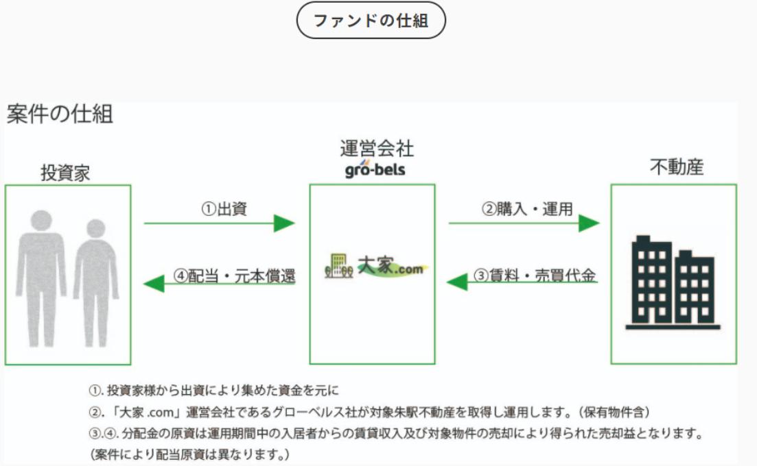 f:id:Noritamakun:20201223223236p:plain