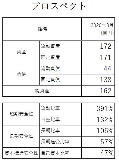 f:id:Noritamakun:20201223224323p:plain