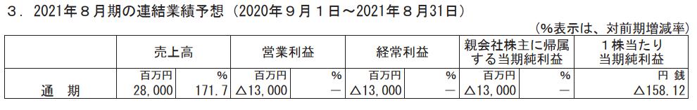 f:id:Noritamakun:20201224221833p:plain