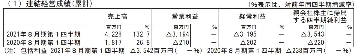 f:id:Noritamakun:20201224222225p:plain