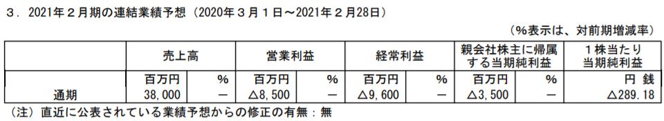 f:id:Noritamakun:20201228192527p:plain