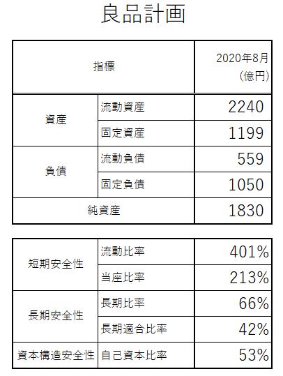 f:id:Noritamakun:20210105211404p:plain