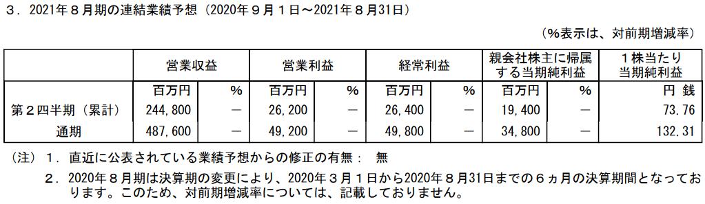 f:id:Noritamakun:20210108184419p:plain