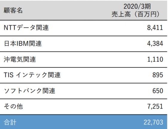 f:id:Noritamakun:20210110205430p:plain