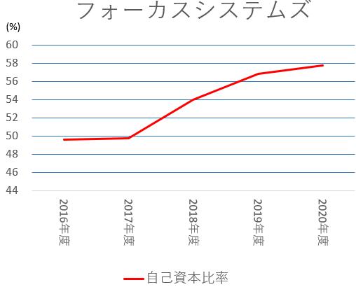 f:id:Noritamakun:20210110210652p:plain