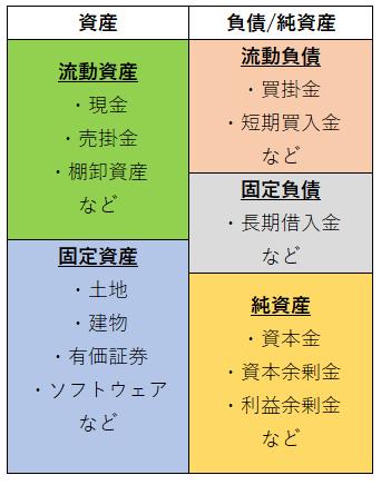 f:id:Noritamakun:20210111223606p:plain