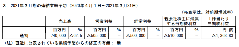 f:id:Noritamakun:20210131170034p:plain