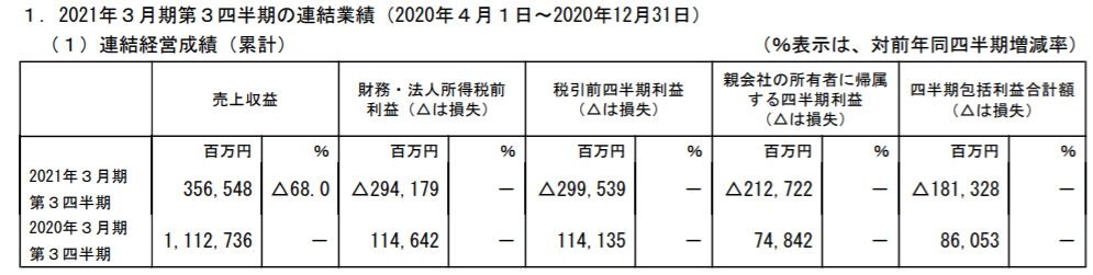 f:id:Noritamakun:20210201221212p:plain