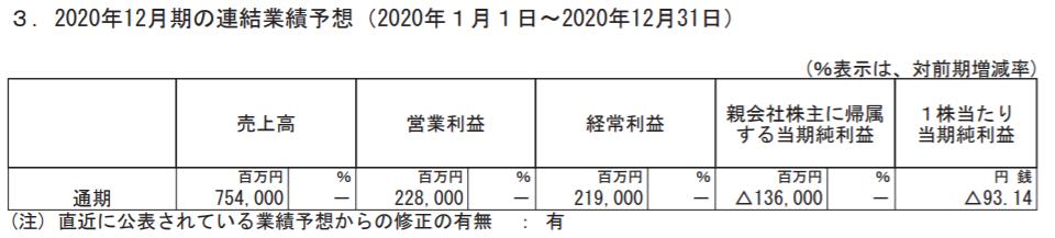 f:id:Noritamakun:20210214194406p:plain