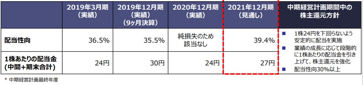f:id:Noritamakun:20210214204049p:plain