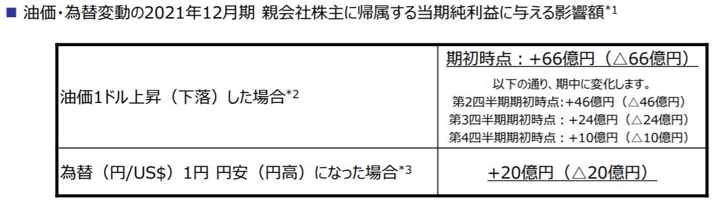 f:id:Noritamakun:20210214204457p:plain