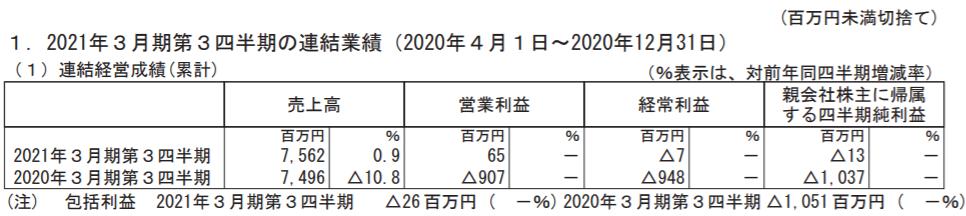 f:id:Noritamakun:20210215191816p:plain