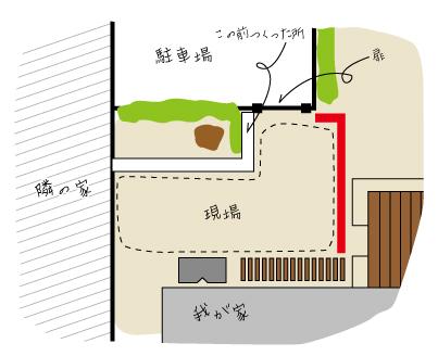 f:id:Noriyasu_Katano:20141101162446j:plain