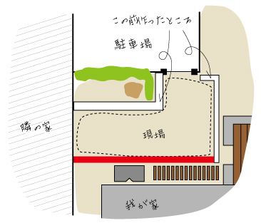 f:id:Noriyasu_Katano:20141108170206j:plain